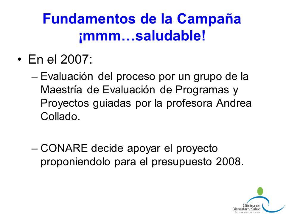 En el 2007: –Evaluación del proceso por un grupo de la Maestría de Evaluación de Programas y Proyectos guiadas por la profesora Andrea Collado. –CONAR