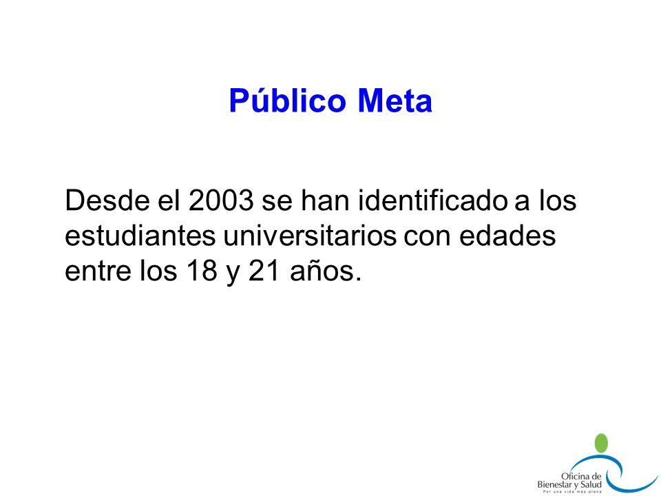 Desde el 2003 se han identificado a los estudiantes universitarios con edades entre los 18 y 21 años. Público Meta
