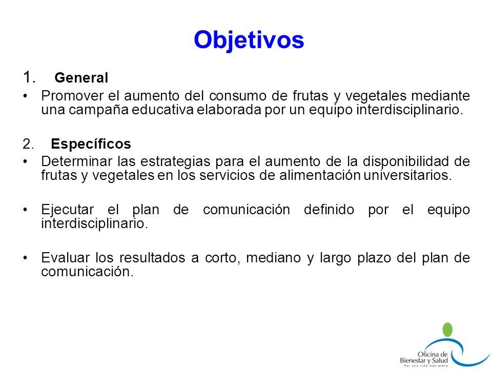 Objetivos 1. General Promover el aumento del consumo de frutas y vegetales mediante una campaña educativa elaborada por un equipo interdisciplinario.