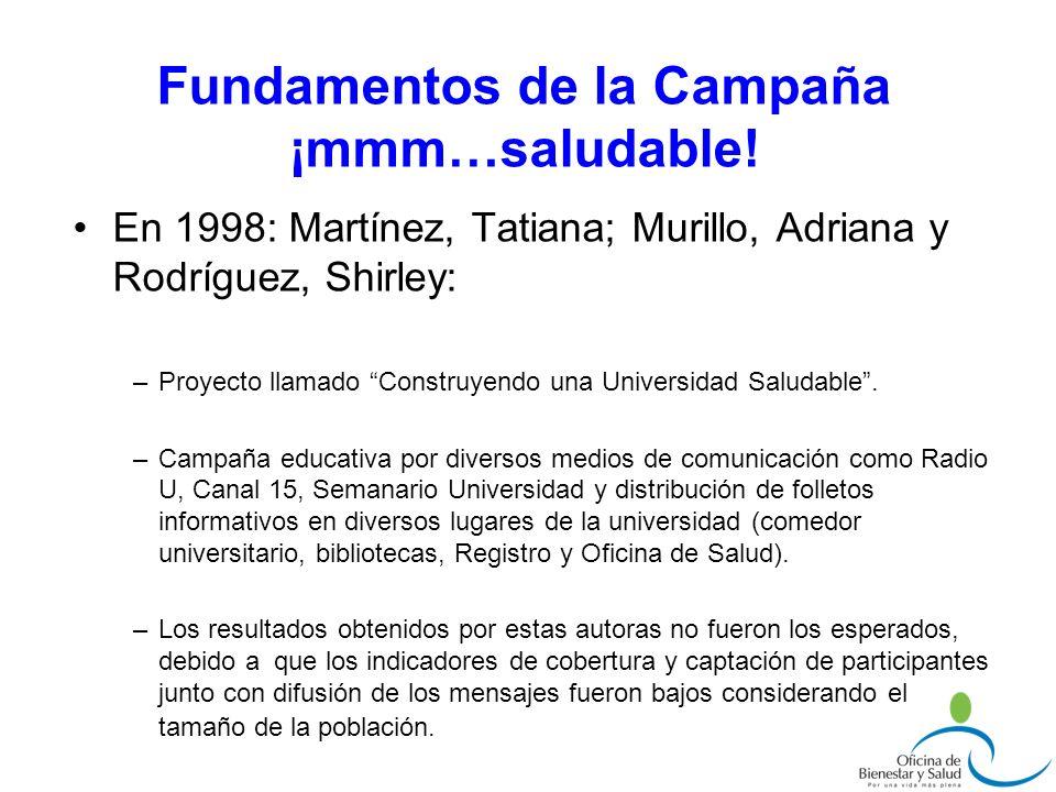 En 1998: Martínez, Tatiana; Murillo, Adriana y Rodríguez, Shirley: –Proyecto llamado Construyendo una Universidad Saludable. –Campaña educativa por di