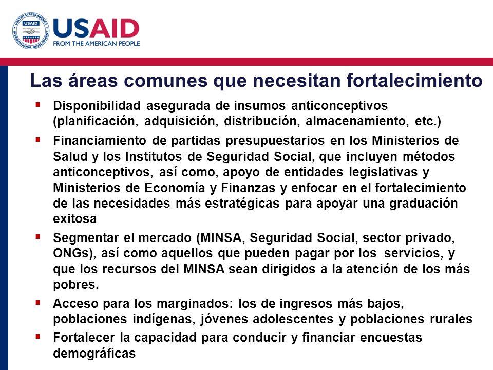 Las áreas comunes que necesitan fortalecimiento Disponibilidad asegurada de insumos anticonceptivos (planificación, adquisición, distribución, almacen