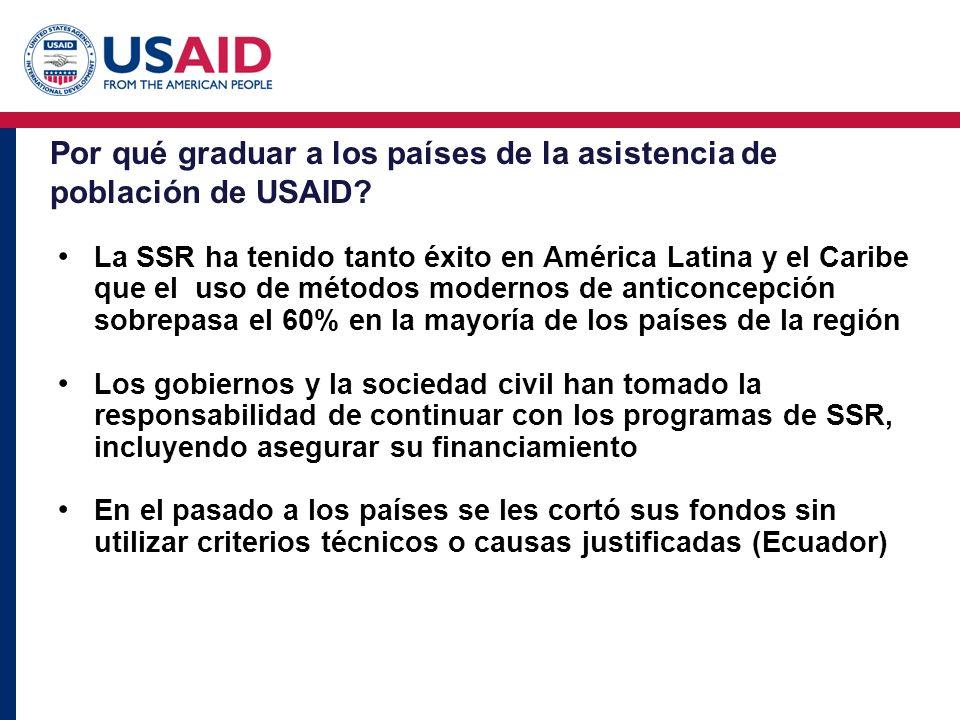 Por qué graduar a los países de la asistencia de población de USAID? La SSR ha tenido tanto éxito en América Latina y el Caribe que el uso de métodos