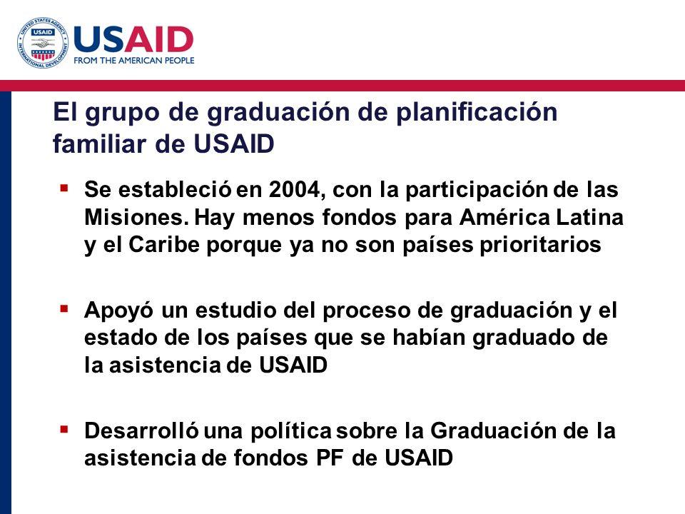 El grupo de graduación de planificación familiar de USAID Se estableció en 2004, con la participación de las Misiones. Hay menos fondos para América L
