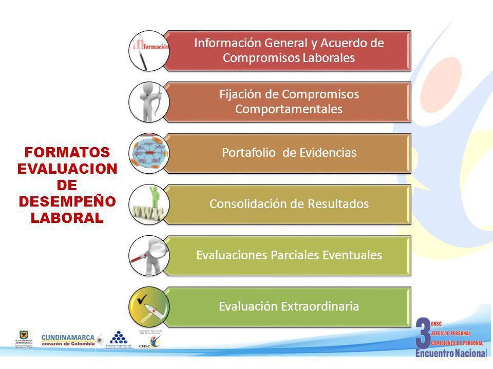 FORMATOS EVALUACION DE DESEMPEÑO LABORAL Información General y Acuerdo de Compromisos Laborales Fijación de Compromisos Comportamentales Portafolio de Evidencias Consolidación de Resultados Evaluaciones Parciales Eventuales Evaluación Extraordinaria