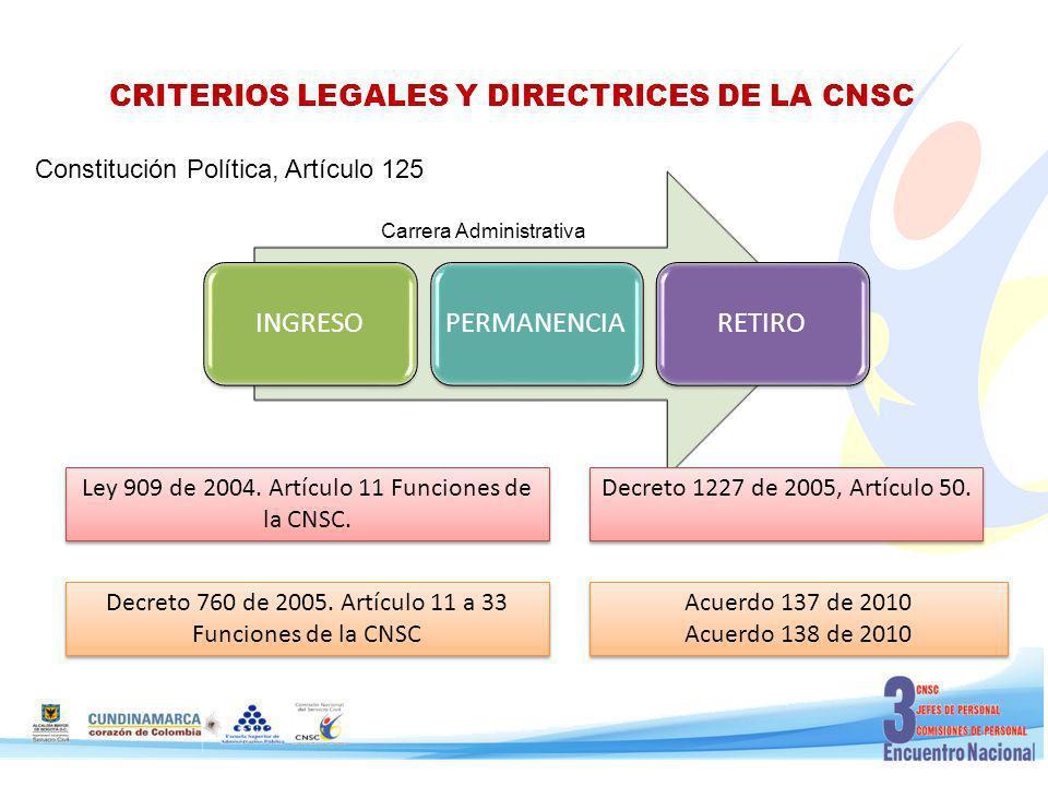 CRITERIOS LEGALES Y DIRECTRICES DE LA CNSC INGRESOPERMANENCIARETIRO Carrera Administrativa Evaluación del Desempeño Constitución Política, Artículo 125 Ley 909 de 2004.