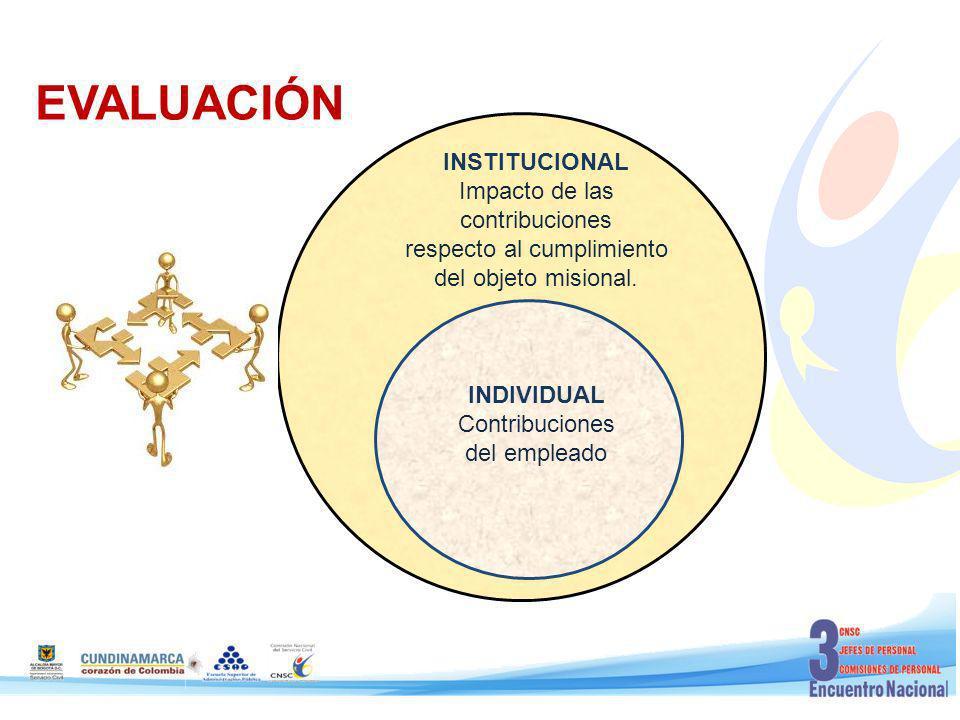 INSTITUCIONAL Impacto de las contribuciones respecto al cumplimiento del objeto misional.