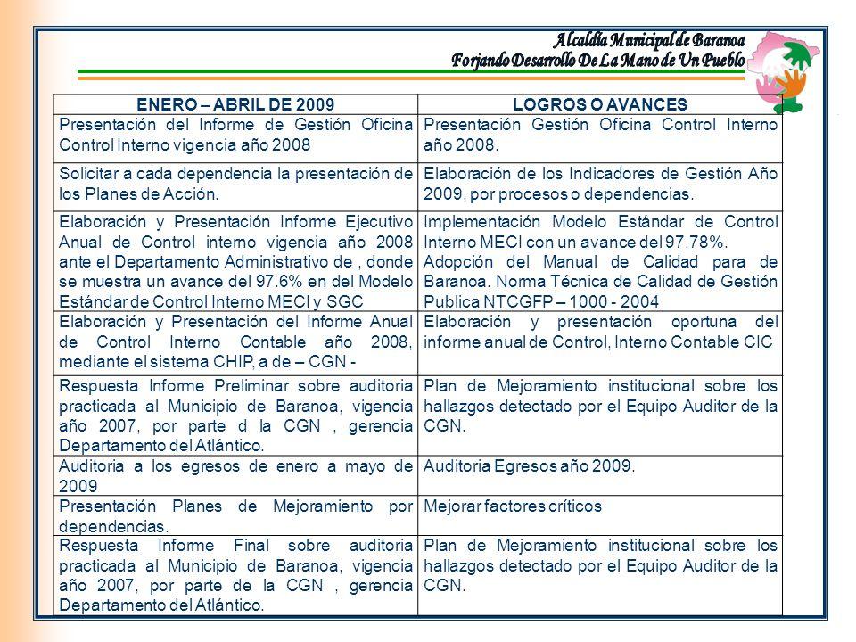 ENERO – ABRIL DE 2009LOGROS O AVANCES Presentación del Informe de Gestión Oficina Control Interno vigencia año 2008 Presentación Gestión Oficina Control Interno año 2008.