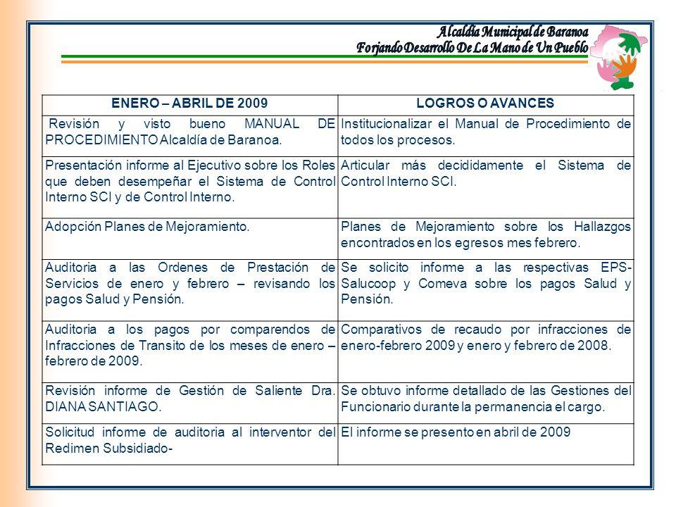 ENERO – ABRIL DE 2009LOGROS O AVANCES Revisión y visto bueno MANUAL DE PROCEDIMIENTO Alcaldía de Baranoa.