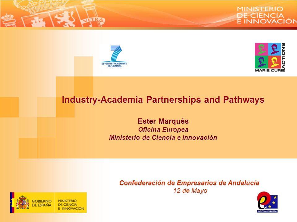 Industry-Academia Partnerships and Pathways Ester Marqués Oficina Europea Ministerio de Ciencia e Innovación Confederación de Empresarios de Andalucía 12 de Mayo