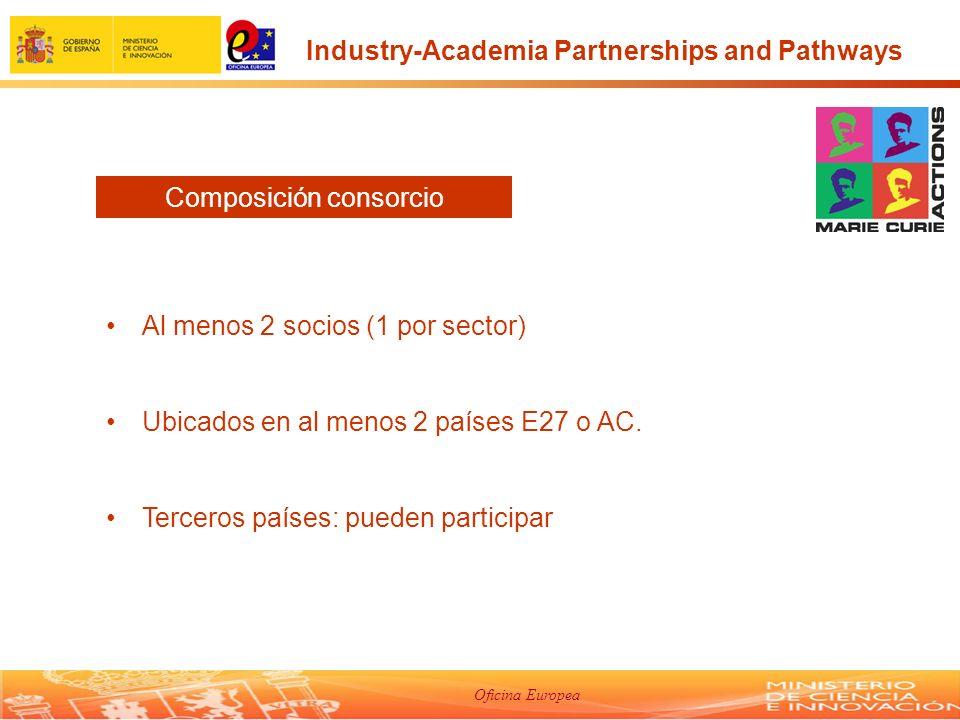Oficina Europea Al menos 2 socios (1 por sector) Ubicados en al menos 2 países E27 o AC.