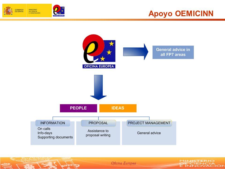 Oficina Europea Más apoyo Apoyo OEMICINN Taller preparación propuestas (finales de junio) Búsqueda de socios (red PNCs)
