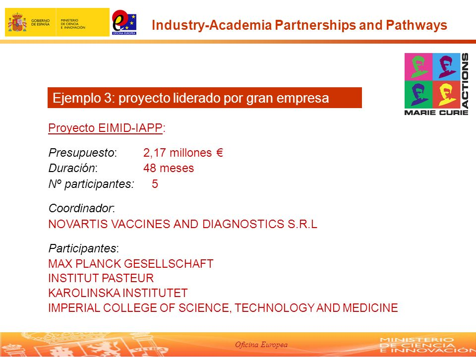 Oficina Europea Ejemplo 3: proyecto liderado por gran empresa Proyecto EIMID-IAPP: Presupuesto: 2,17 millones Duración: 48 meses Nº participantes: 5 Coordinador: NOVARTIS VACCINES AND DIAGNOSTICS S.R.L Participantes: MAX PLANCK GESELLSCHAFT INSTITUT PASTEUR KAROLINSKA INSTITUTET IMPERIAL COLLEGE OF SCIENCE, TECHNOLOGY AND MEDICINE Industry-Academia Partnerships and Pathways