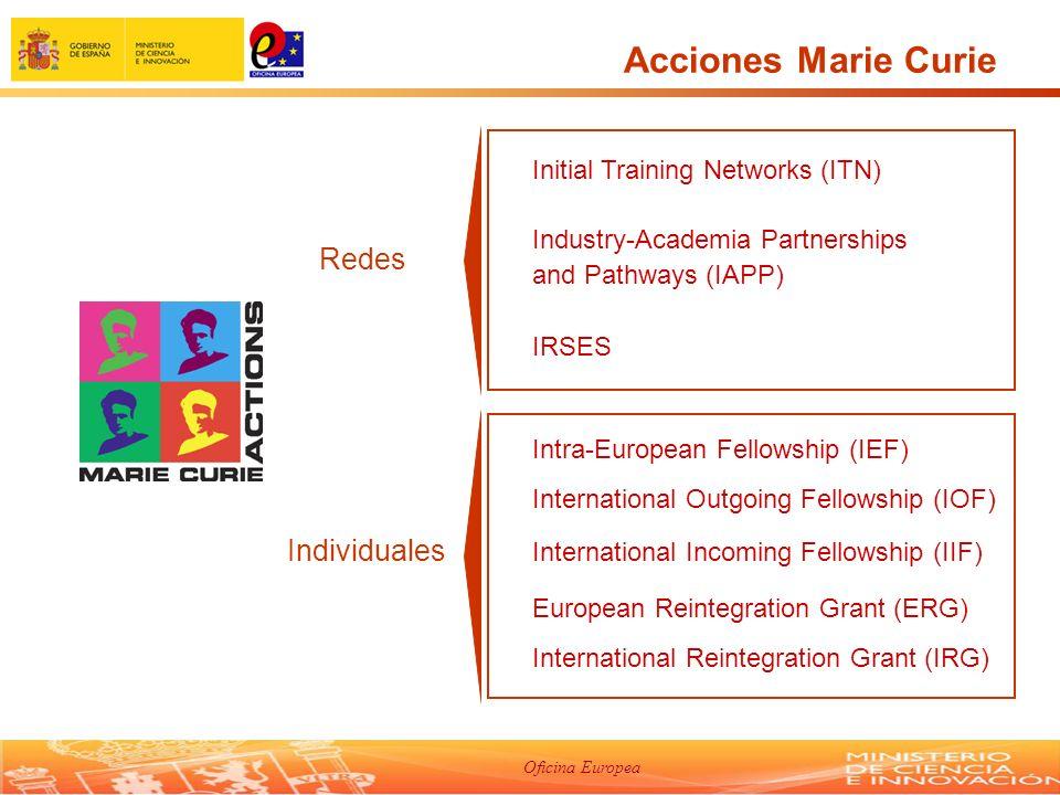 Oficina Europea Gran departamento Universidad Intercambio de personal propio: ejemplo PYME Aceptable Industry-Academia Partnerships and Pathways