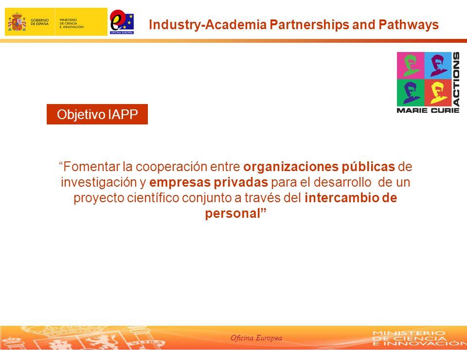 Oficina Europea Industry-Academia Partnerships and Pathways Fomentar la cooperación entre organizaciones públicas de investigación y empresas privadas para el desarrollo de un proyecto científico conjunto a través del intercambio de personal Objetivo IAPP