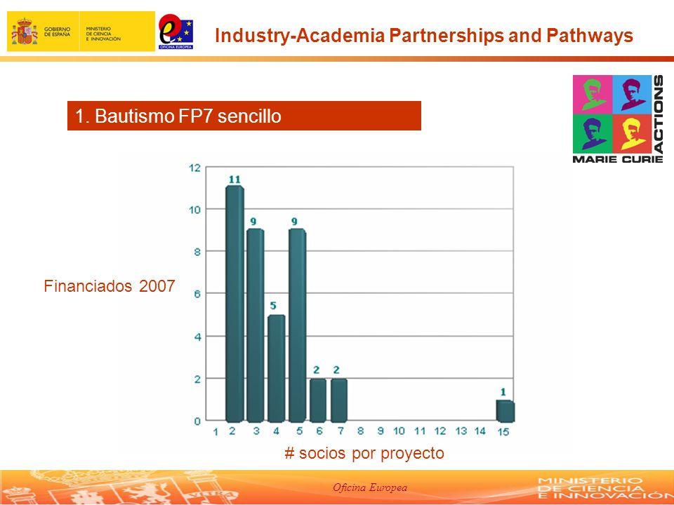 Oficina Europea ¿Dónde encontrar información? Industry-Academia Partnerships and Pathways