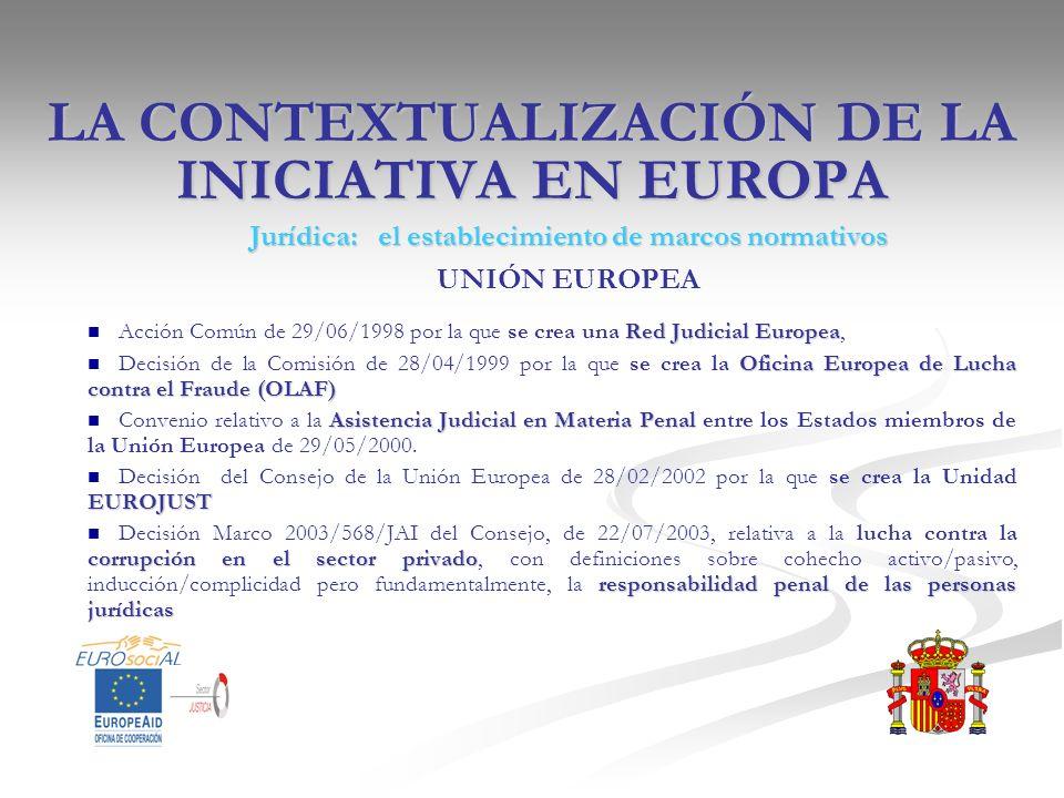 LA CONTEXTUALIZACIÓN DE LA INICIATIVA EN EUROPA Jurídica: el establecimiento de marcos normativos UNIÓN EUROPEA Red Judicial Europea Acción Común de 2