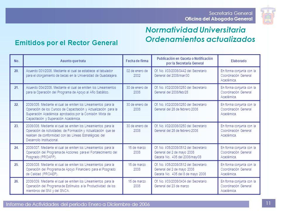 11 Secretaría General Oficina del Abogado General Informe de Actividades del periodo Enero a Diciembre de 2006 Normatividad Universitaria Ordenamiento