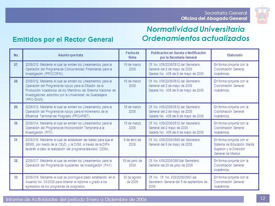 12 Secretaría General Oficina del Abogado General Informe de Actividades del periodo Enero a Diciembre de 2006 Normatividad Universitaria Ordenamiento