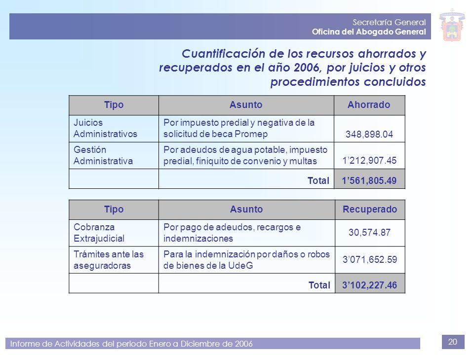 20 Secretaría General Oficina del Abogado General Informe de Actividades del periodo Enero a Diciembre de 2006 Cuantificación de los recursos ahorrado
