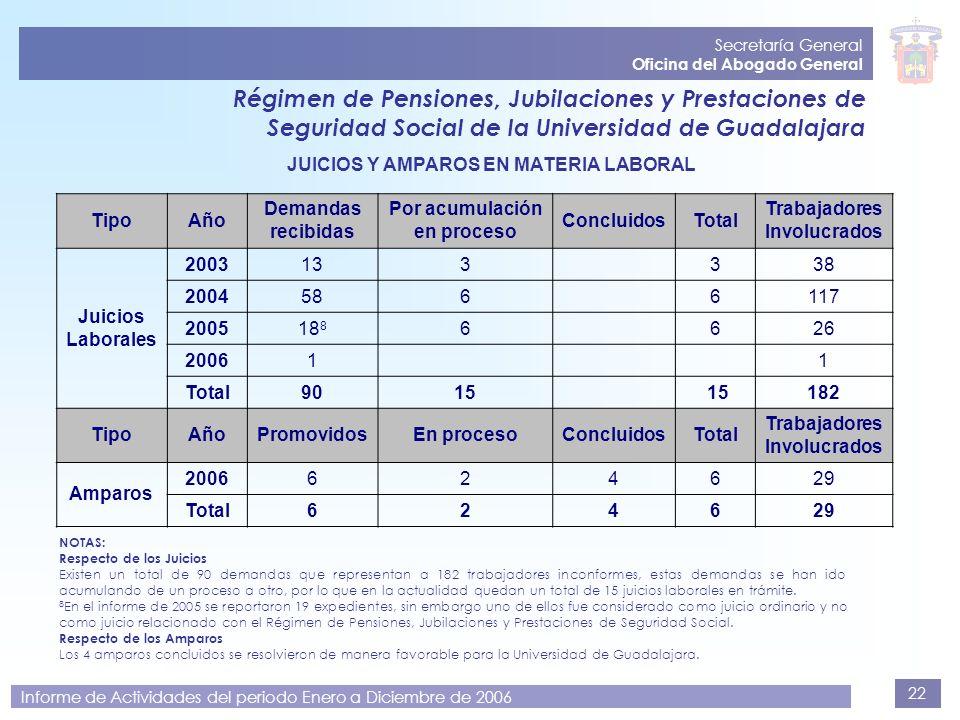 22 Secretaría General Oficina del Abogado General Informe de Actividades del periodo Enero a Diciembre de 2006 Régimen de Pensiones, Jubilaciones y Pr