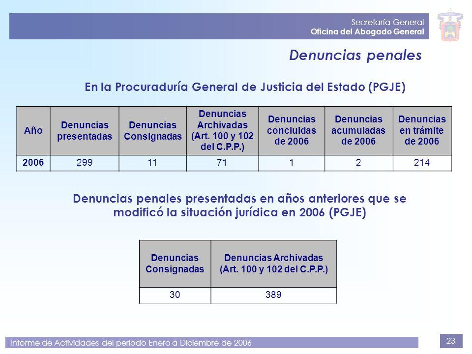 23 Secretaría General Oficina del Abogado General Informe de Actividades del periodo Enero a Diciembre de 2006 Denuncias penales En la Procuraduría Ge