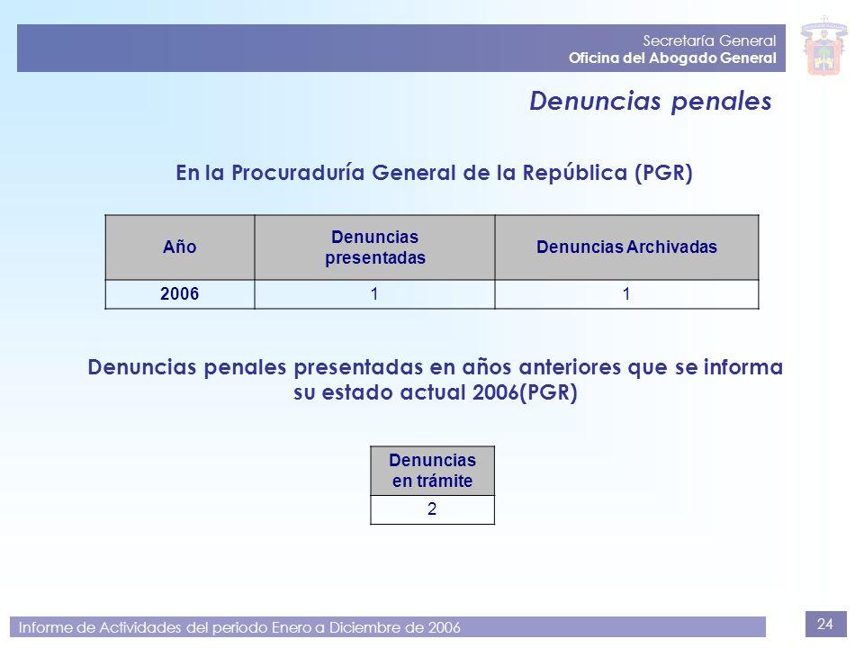 24 Secretaría General Oficina del Abogado General Informe de Actividades del periodo Enero a Diciembre de 2006 Denuncias penales En la Procuraduría Ge