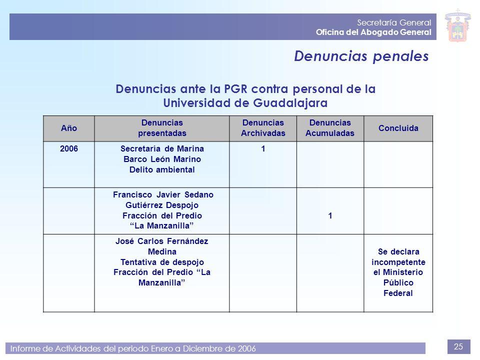 25 Secretaría General Oficina del Abogado General Informe de Actividades del periodo Enero a Diciembre de 2006 Denuncias penales Denuncias ante la PGR