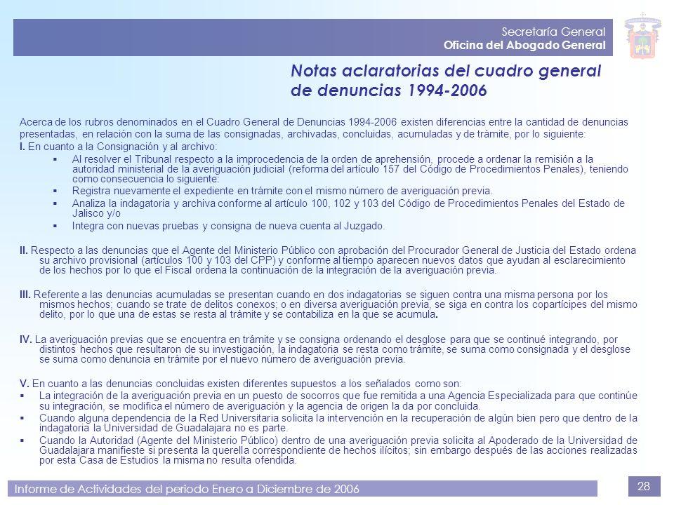 28 Secretaría General Oficina del Abogado General Informe de Actividades del periodo Enero a Diciembre de 2006 Notas aclaratorias del cuadro general d