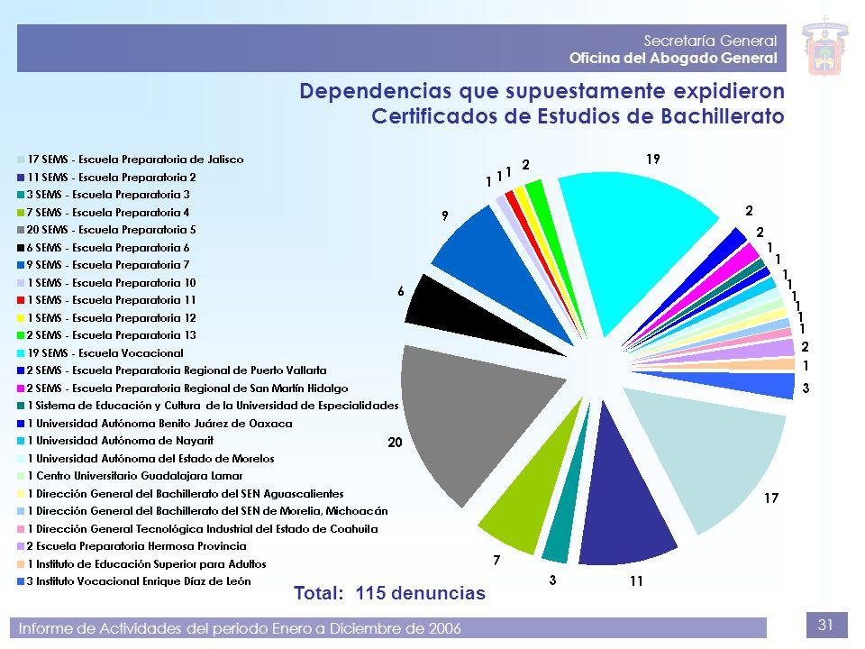 31 Secretaría General Oficina del Abogado General Informe de Actividades del periodo Enero a Diciembre de 2006 Dependencias que supuestamente expidier