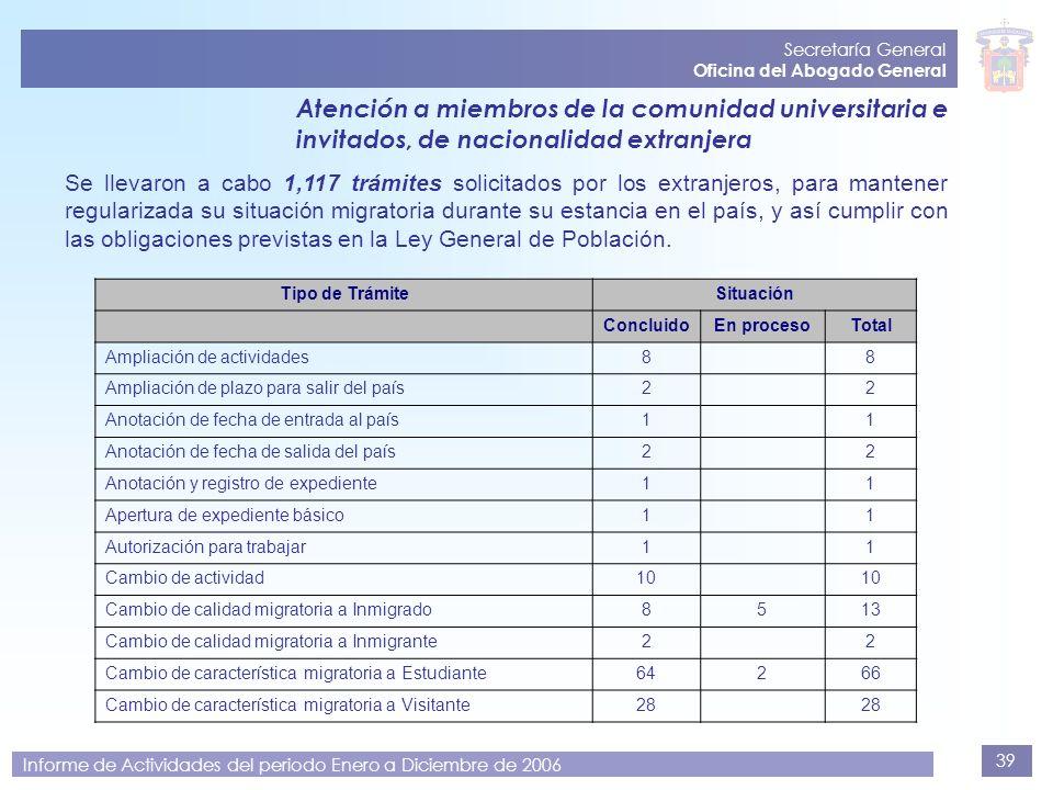 39 Secretaría General Oficina del Abogado General Informe de Actividades del periodo Enero a Diciembre de 2006 Atención a miembros de la comunidad uni