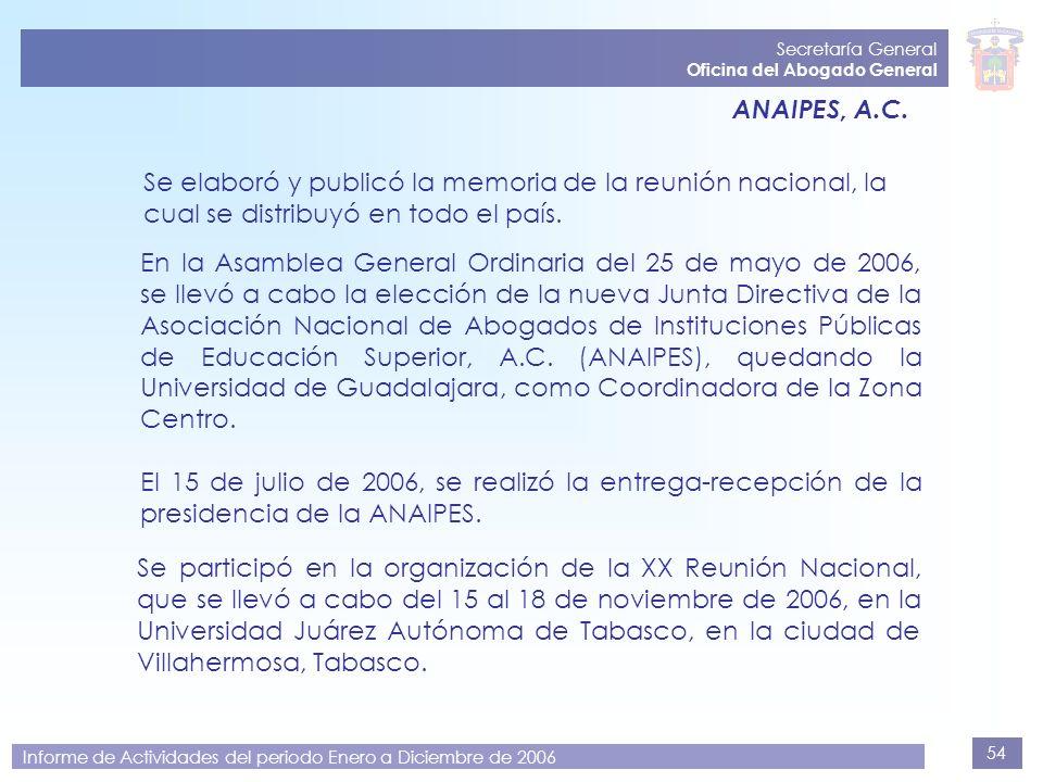 54 Secretaría General Oficina del Abogado General Informe de Actividades del periodo Enero a Diciembre de 2006 ANAIPES, A.C. Se elaboró y publicó la m