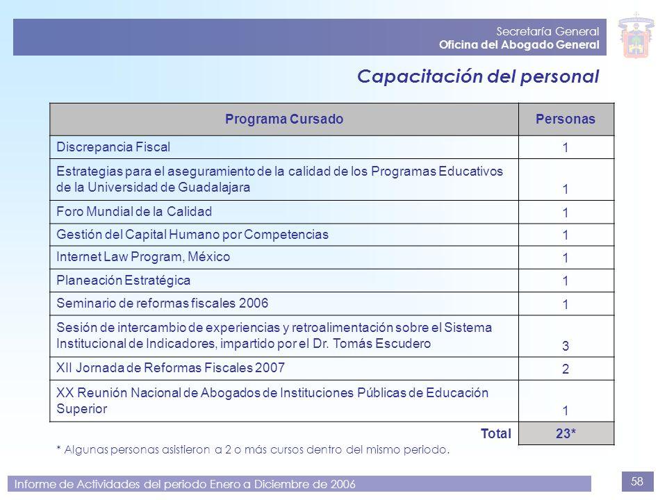 58 Secretaría General Oficina del Abogado General Informe de Actividades del periodo Enero a Diciembre de 2006 Capacitación del personal * Algunas per