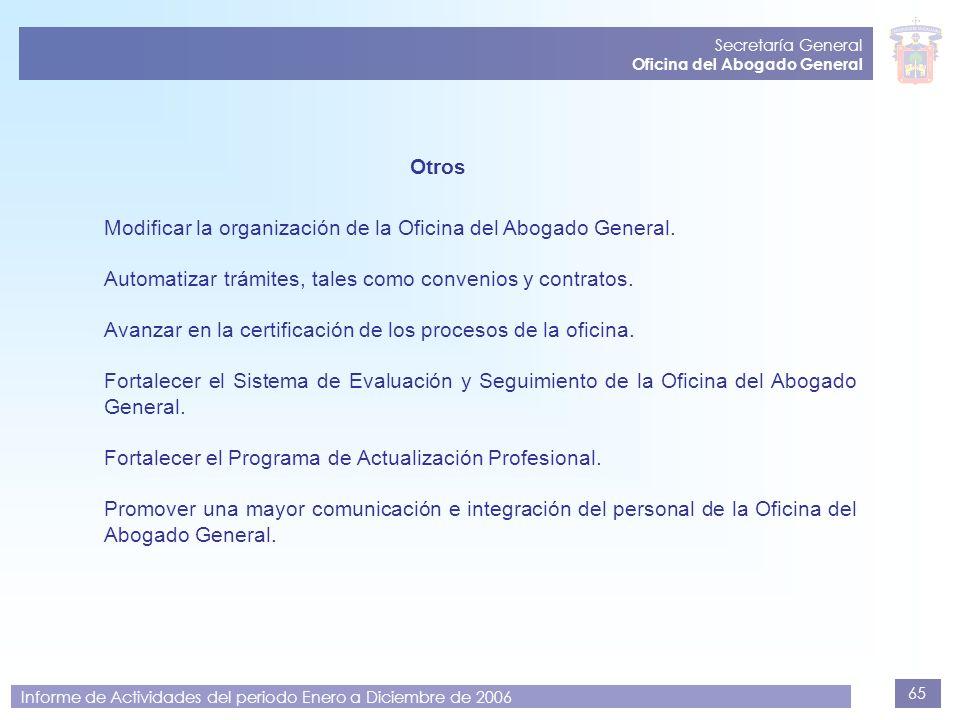 65 Secretaría General Oficina del Abogado General Informe de Actividades del periodo Enero a Diciembre de 2006 Modificar la organización de la Oficina