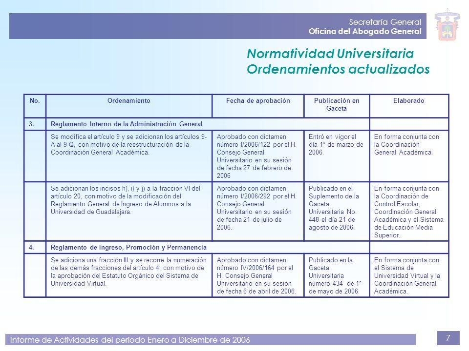 7 Secretaría General Oficina del Abogado General Informe de Actividades del periodo Enero a Diciembre de 2006 No.OrdenamientoFecha de aprobaciónPublic