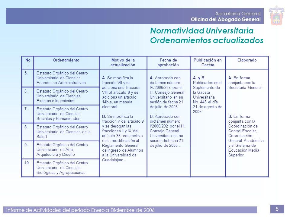 8 Secretaría General Oficina del Abogado General Informe de Actividades del periodo Enero a Diciembre de 2006 Normatividad Universitaria Ordenamientos
