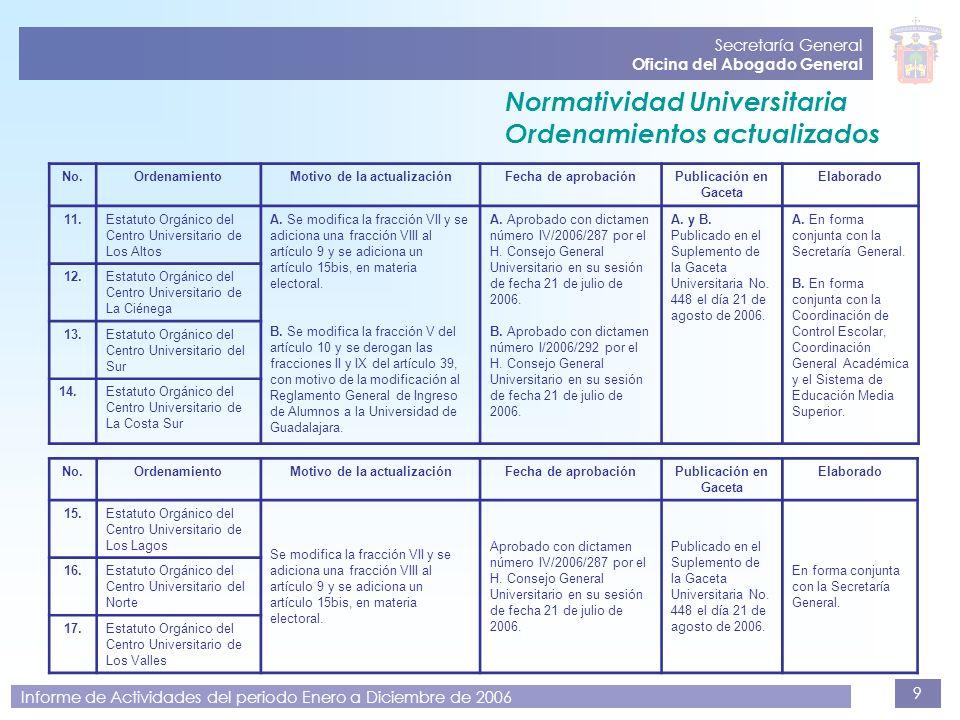 9 Secretaría General Oficina del Abogado General Informe de Actividades del periodo Enero a Diciembre de 2006 No.OrdenamientoMotivo de la actualizació