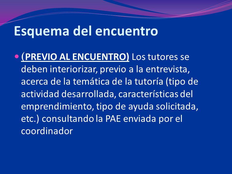 Esquema del encuentro (PREVIO AL ENCUENTRO) Los tutores se deben interiorizar, previo a la entrevista, acerca de la temática de la tutoría (tipo de ac