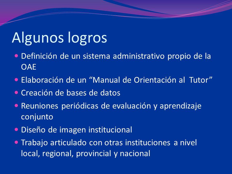 Algunos logros Definición de un sistema administrativo propio de la OAE Elaboración de un Manual de Orientación al Tutor Creación de bases de datos Reuniones periódicas de evaluación y aprendizaje conjunto Diseño de imagen institucional Trabajo articulado con otras instituciones a nivel local, regional, provincial y nacional