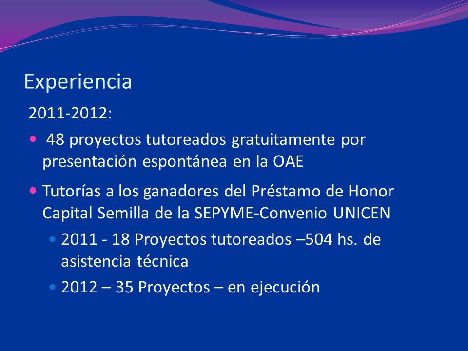 Experiencia 2011-2012: 48 proyectos tutoreados gratuitamente por presentación espontánea en la OAE Tutorías a los ganadores del Préstamo de Honor Capital Semilla de la SEPYME-Convenio UNICEN 2011 - 18 Proyectos tutoreados –504 hs.