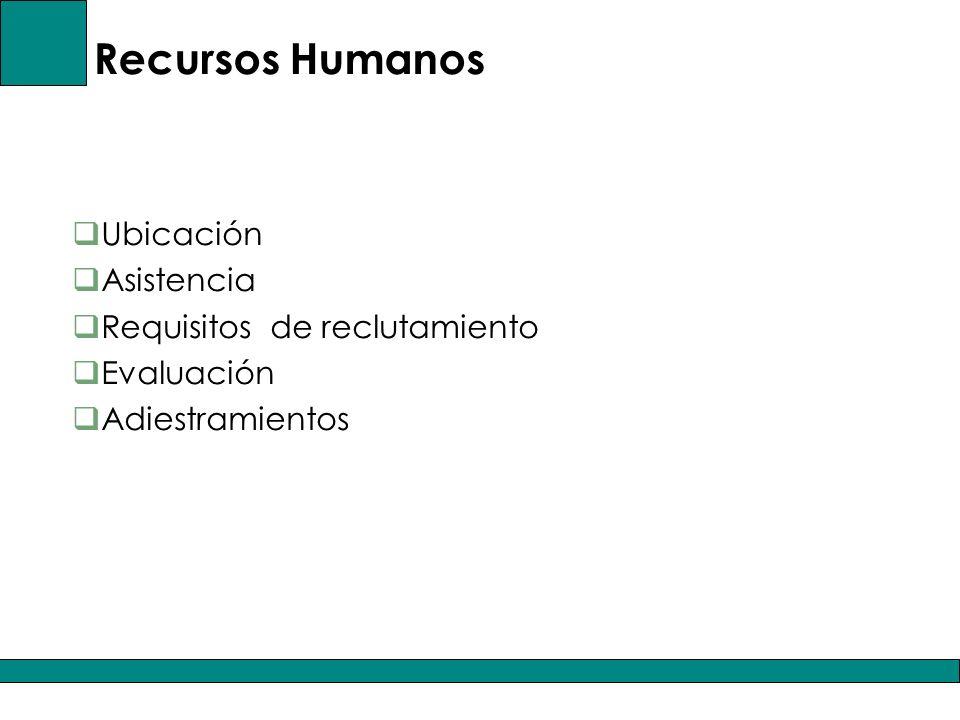 Recursos Humanos Ubicación Asistencia Requisitos de reclutamiento Evaluación Adiestramientos