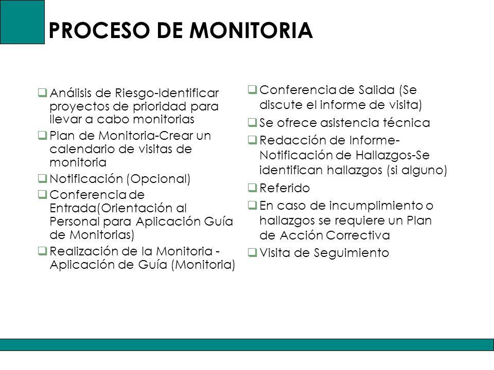 PROCESO DE MONITORIA Análisis de Riesgo-Identificar proyectos de prioridad para llevar a cabo monitorias Plan de Monitoria-Crear un calendario de visitas de monitoria Notificación (Opcional) Conferencia de Entrada(Orientación al Personal para Aplicación Guía de Monitorias) Realización de la Monitoria - Aplicación de Guía (Monitoria) Conferencia de Salida (Se discute el informe de visita) Se ofrece asistencia técnica Redacción de Informe- Notificación de Hallazgos-Se identifican hallazgos (si alguno) Referido En caso de incumplimiento o hallazgos se requiere un Plan de Acción Correctiva Visita de Seguimiento
