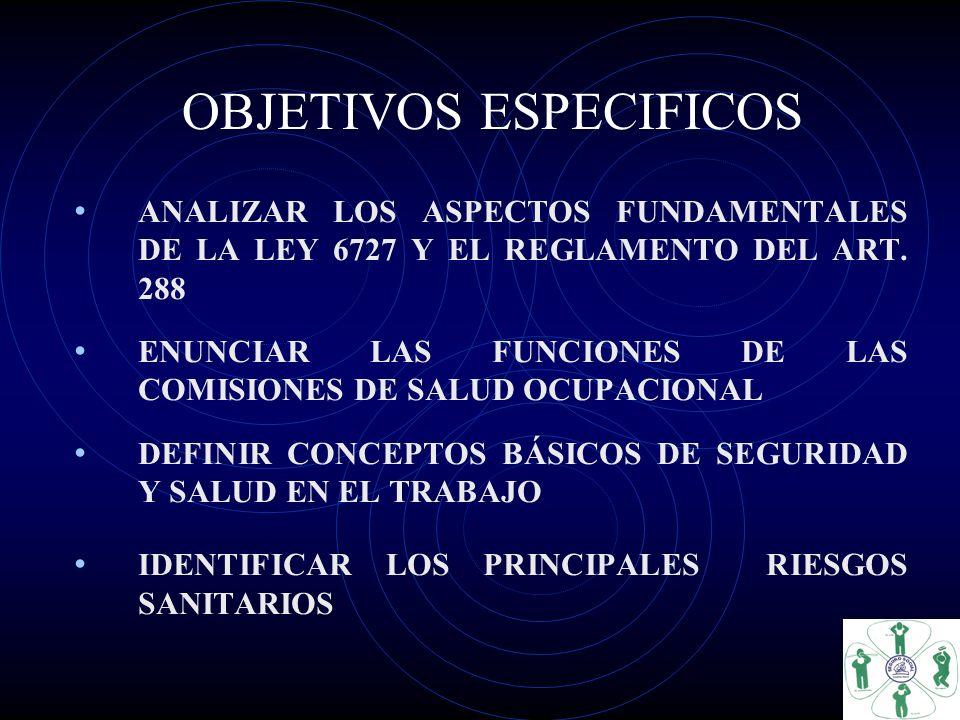 OBJETIVOS ESPECIFICOS ANALIZAR LOS ASPECTOS FUNDAMENTALES DE LA LEY 6727 Y EL REGLAMENTO DEL ART. 288 ENUNCIAR LAS FUNCIONES DE LAS COMISIONES DE SALU