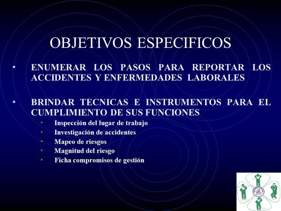 OBJETIVOS ESPECIFICOS ENUMERAR LOS PASOS PARA REPORTAR LOS ACCIDENTES Y ENFERMEDADES LABORALES BRINDAR TECNICAS E INSTRUMENTOS PARA EL CUMPLIMIENTO DE SUS FUNCIONES Inspección del lugar de trabajo Investigación de accidentes Mapeo de riesgos Magnitud del riesgo Ficha compromisos de gestión