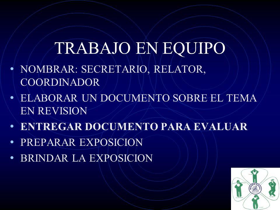 TRABAJO EN EQUIPO NOMBRAR: SECRETARIO, RELATOR, COORDINADOR ELABORAR UN DOCUMENTO SOBRE EL TEMA EN REVISION ENTREGAR DOCUMENTO PARA EVALUAR PREPARAR EXPOSICION BRINDAR LA EXPOSICION