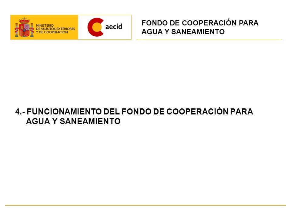 4.- FUNCIONAMIENTO DEL FONDO DE COOPERACIÓN PARA AGUA Y SANEAMIENTO FONDO DE COOPERACIÓN PARA AGUA Y SANEAMIENTO