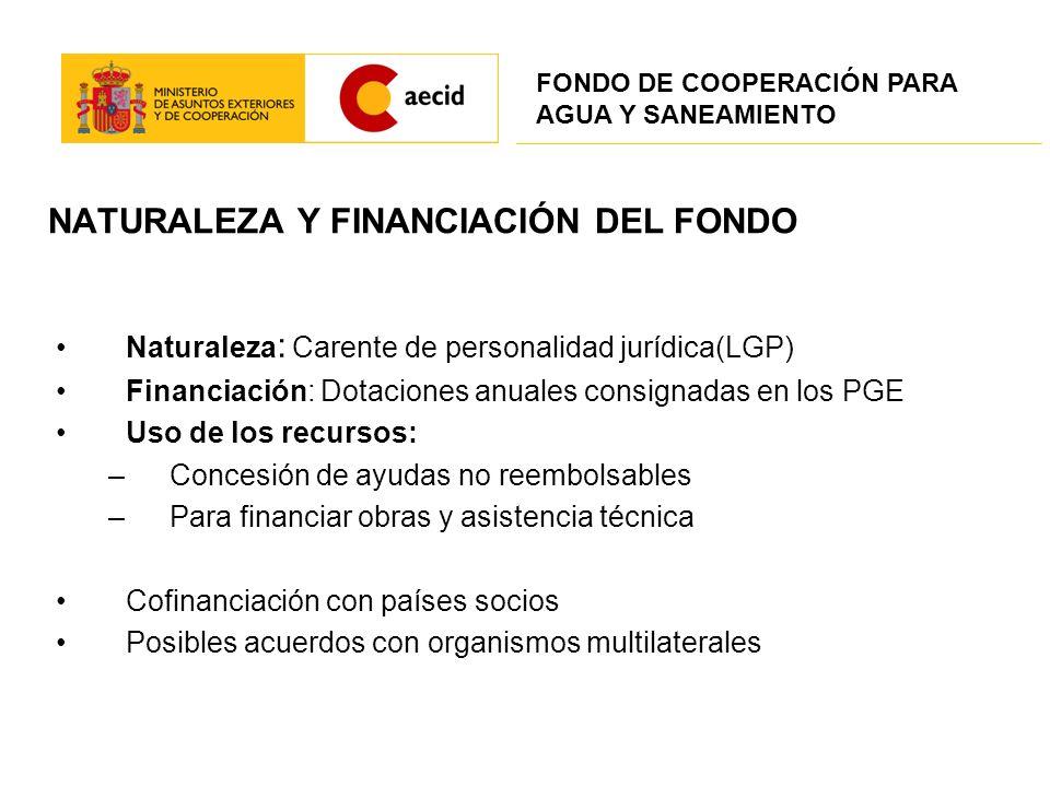 NATURALEZA Y FINANCIACIÓN DEL FONDO Naturaleza : Carente de personalidad jurídica(LGP) Financiación: Dotaciones anuales consignadas en los PGE Uso de