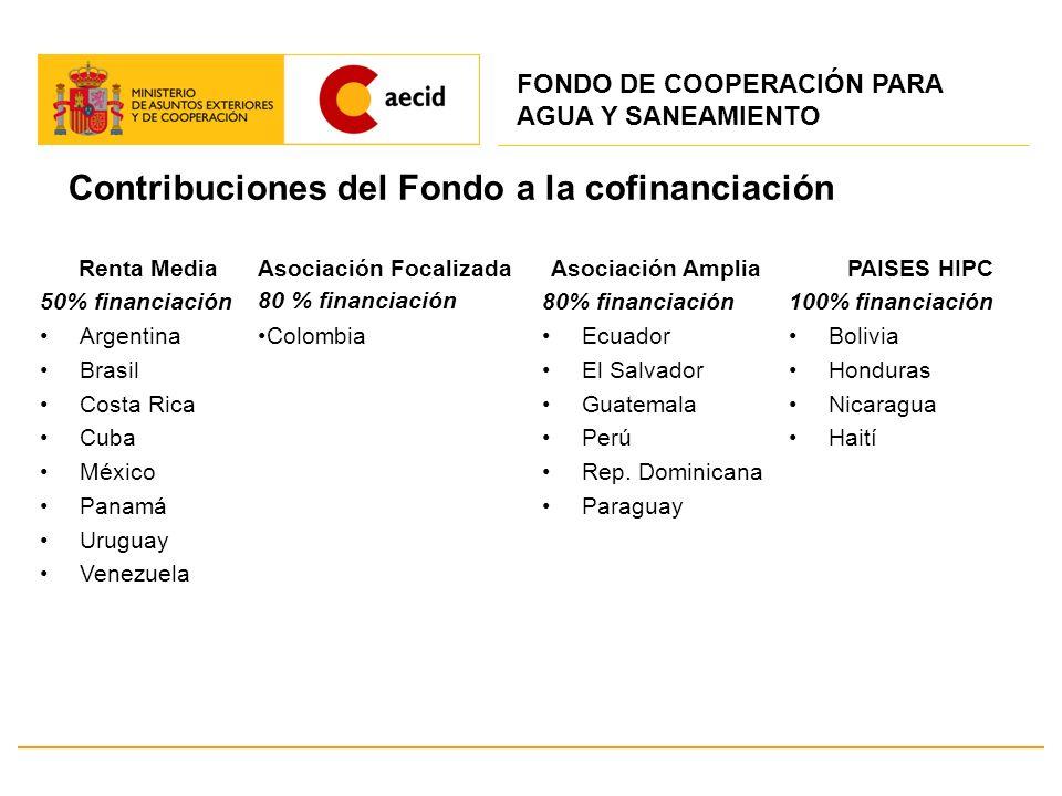Contribuciones del Fondo a la cofinanciación Renta Media 50% financiación Argentina Brasil Costa Rica Cuba México Panamá Uruguay Venezuela Asociación