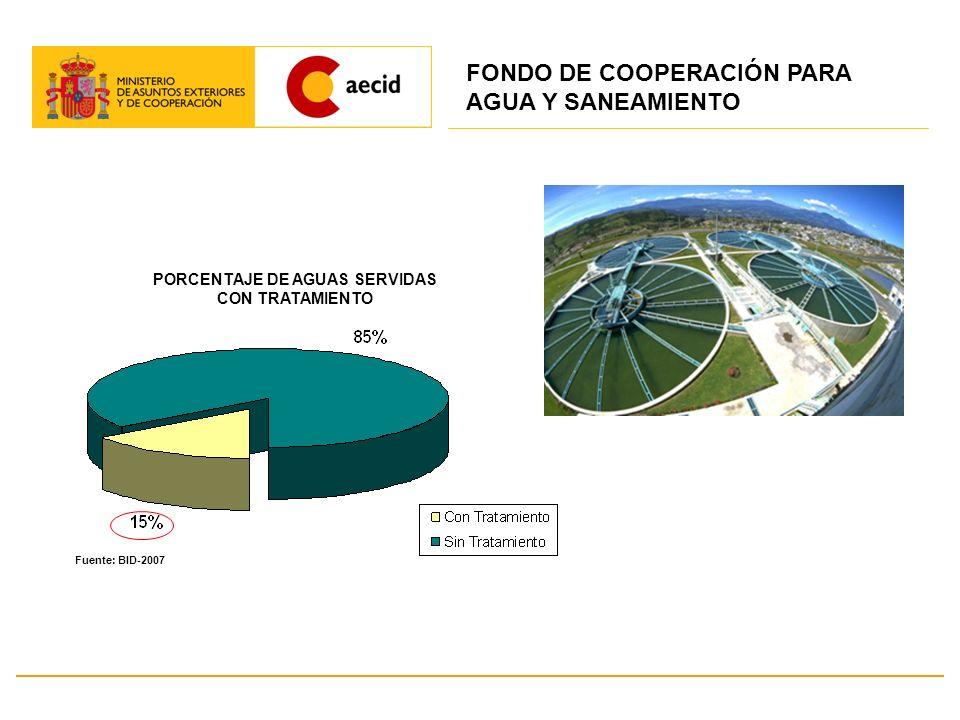 PORCENTAJE DE AGUAS SERVIDAS CON TRATAMIENTO Fuente: BID-2007