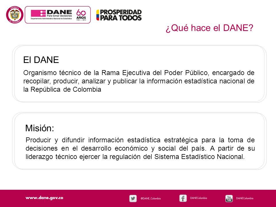 ¿Qué hace el DANE? Organismo técnico de la Rama Ejecutiva del Poder Público, encargado de recopilar, producir, analizar y publicar la información esta