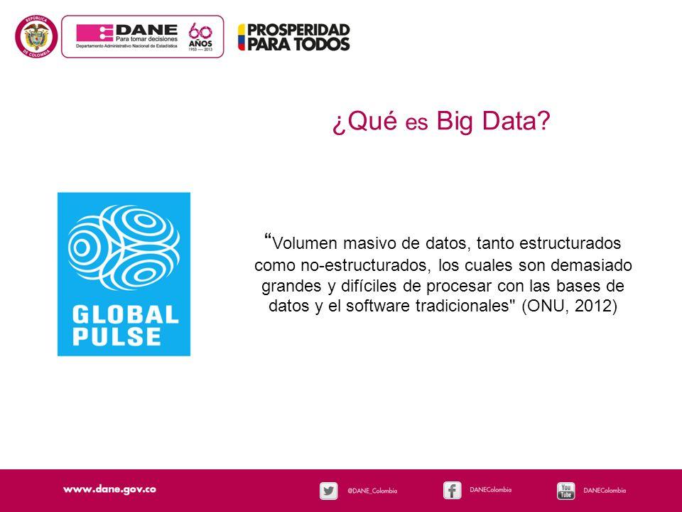 ¿Qué es Big Data? Volumen masivo de datos, tanto estructurados como no-estructurados, los cuales son demasiado grandes y difíciles de procesar con las